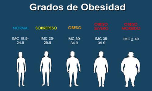 Qué es el índice de masa corporal