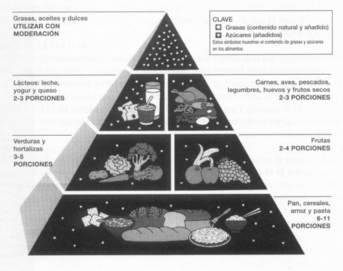 piramidecalorias.jpg